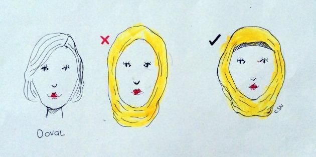 HijabXOvalShapeFace